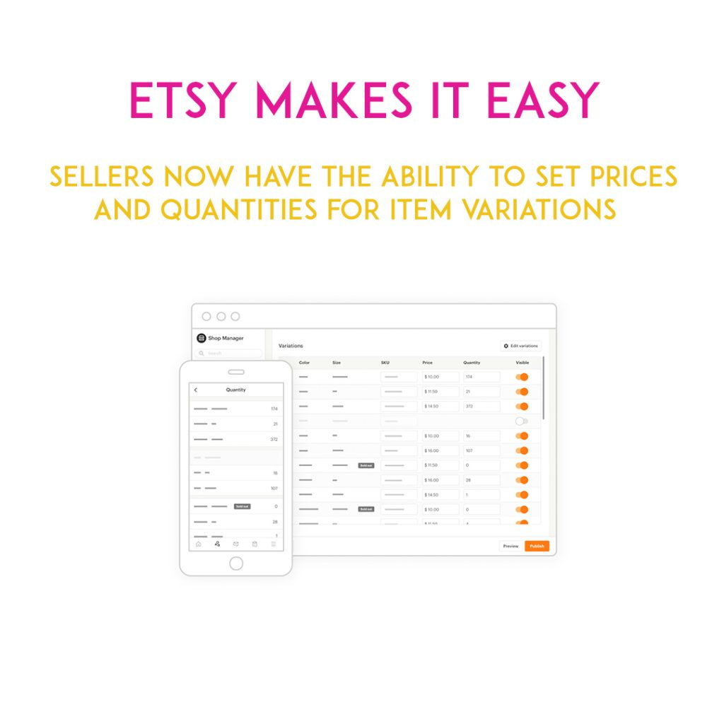 Get More Etsy Sales